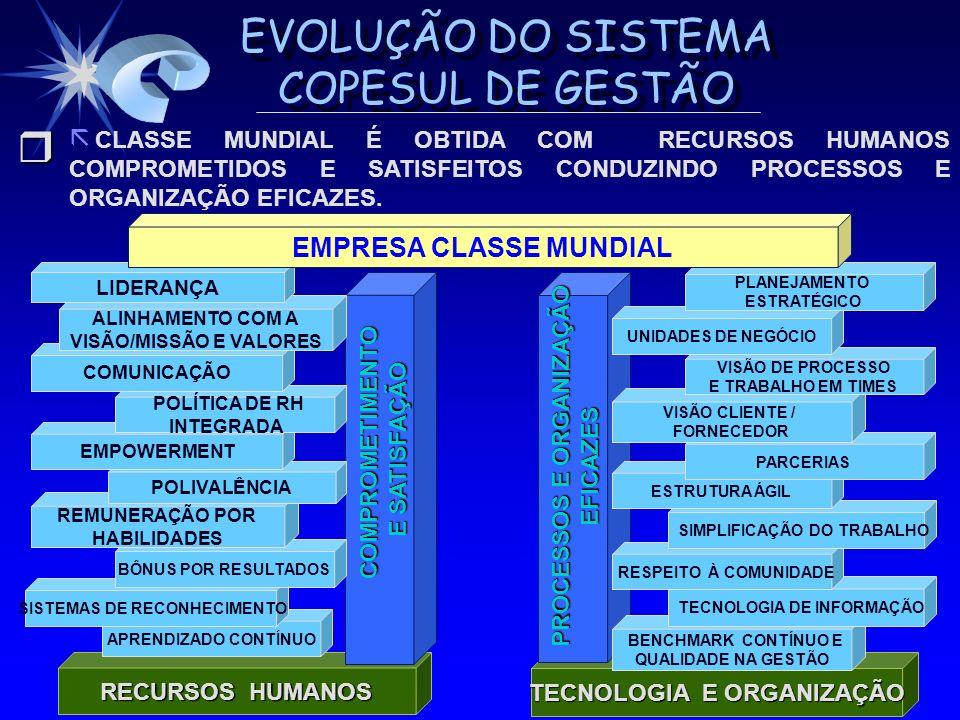 EMPRESA CLASSE MUNDIAL