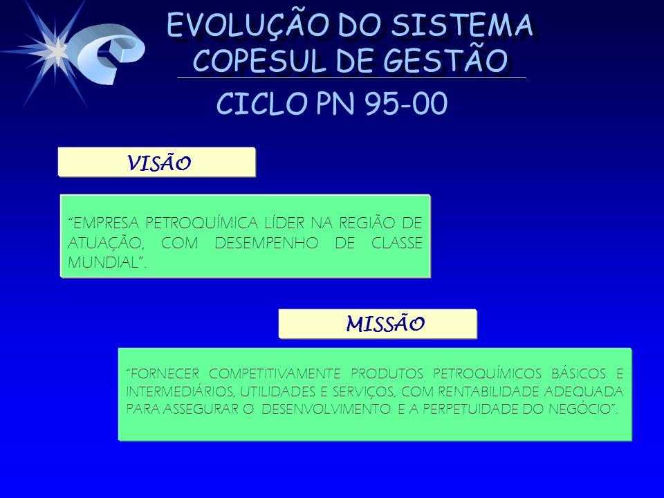 CICLO PN 95-00 VISÃO. EMPRESA PETROQUÍMICA LÍDER NA REGIÃO DE ATUAÇÃO, COM DESEMPENHO DE CLASSE MUNDIAL .