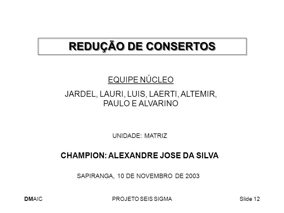 CHAMPION: ALEXANDRE JOSE DA SILVA