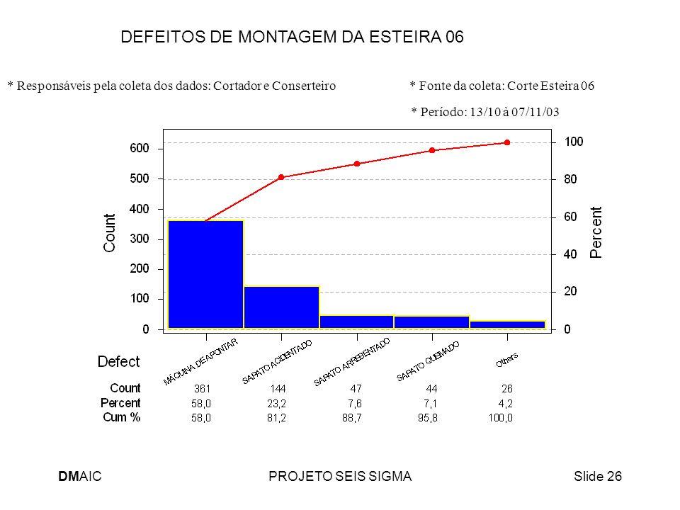 DEFEITOS DE MONTAGEM DA ESTEIRA 06