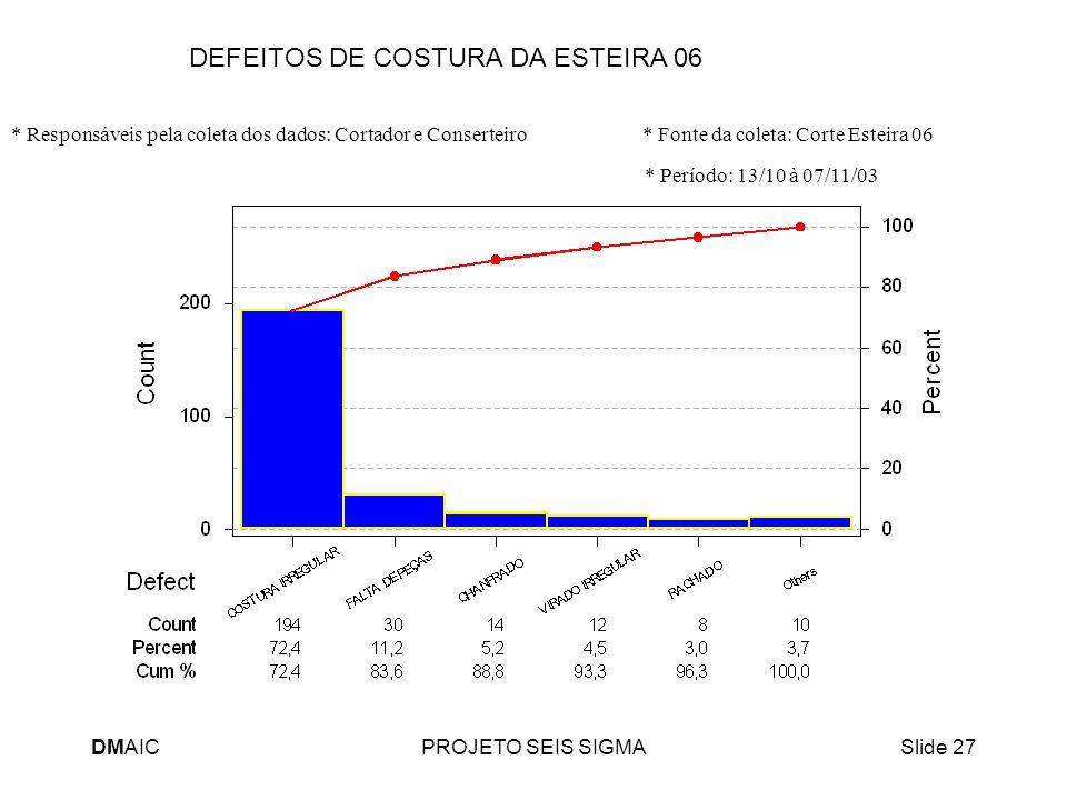 DEFEITOS DE COSTURA DA ESTEIRA 06