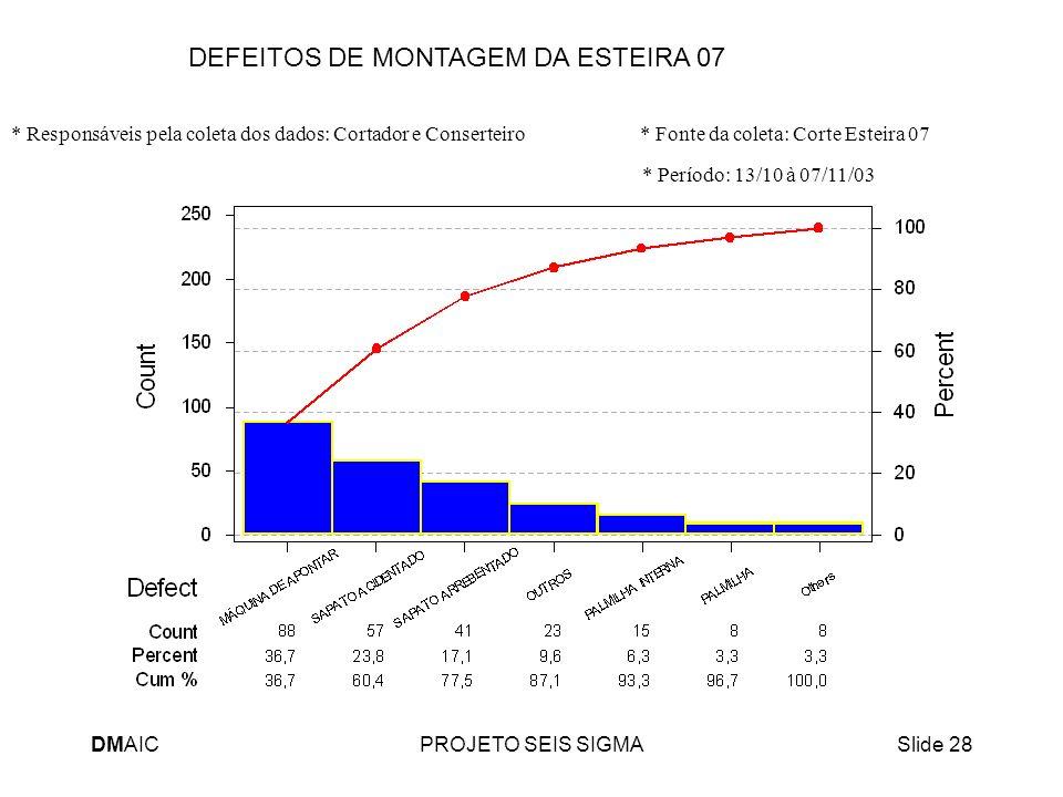 DEFEITOS DE MONTAGEM DA ESTEIRA 07