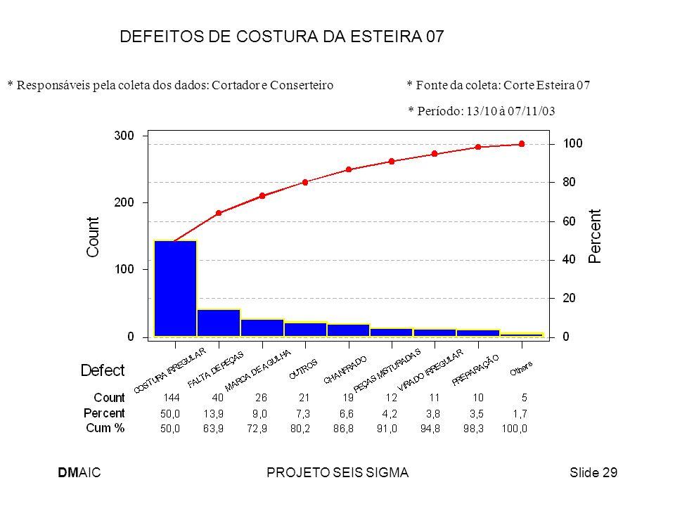 DEFEITOS DE COSTURA DA ESTEIRA 07