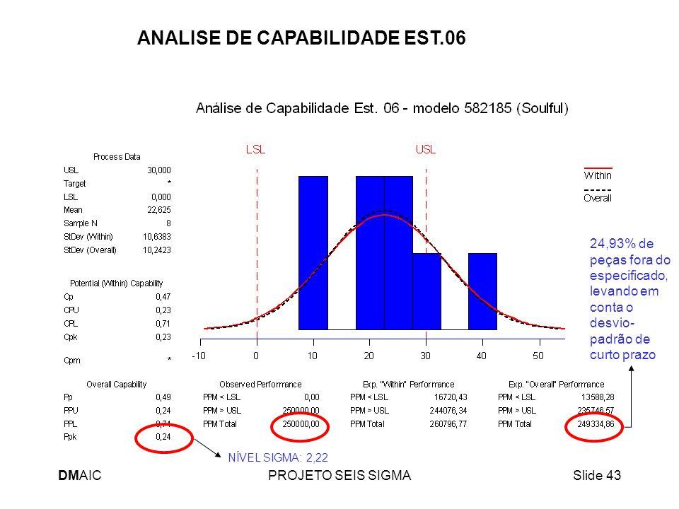 ANALISE DE CAPABILIDADE EST.06