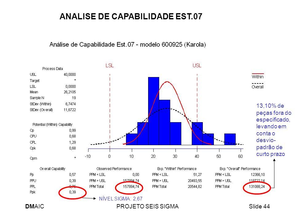 ANALISE DE CAPABILIDADE EST.07