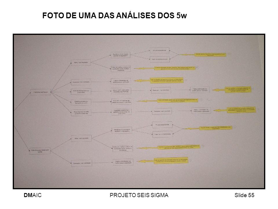 FOTO DE UMA DAS ANÁLISES DOS 5w