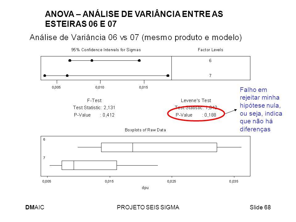 ANOVA – ANÁLISE DE VARIÂNCIA ENTRE AS ESTEIRAS 06 E 07