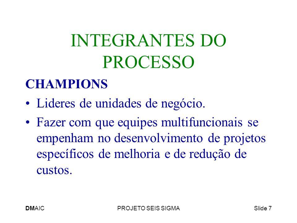 INTEGRANTES DO PROCESSO