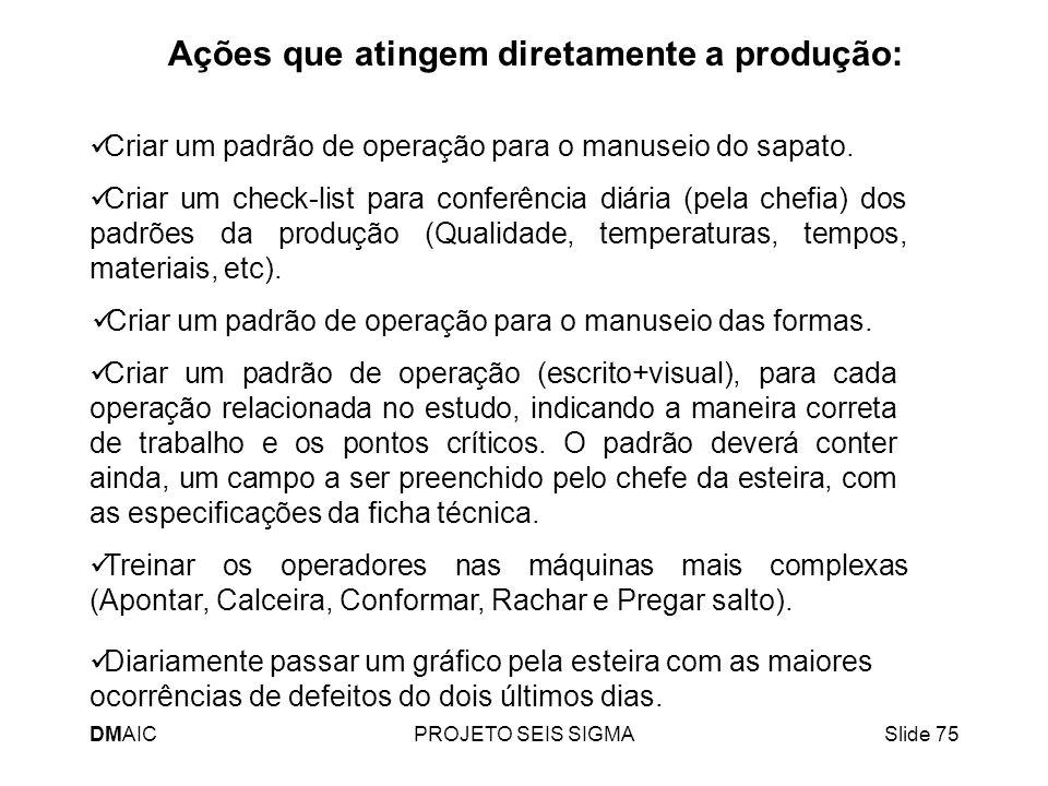 Ações que atingem diretamente a produção: