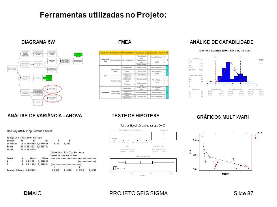 Ferramentas utilizadas no Projeto: