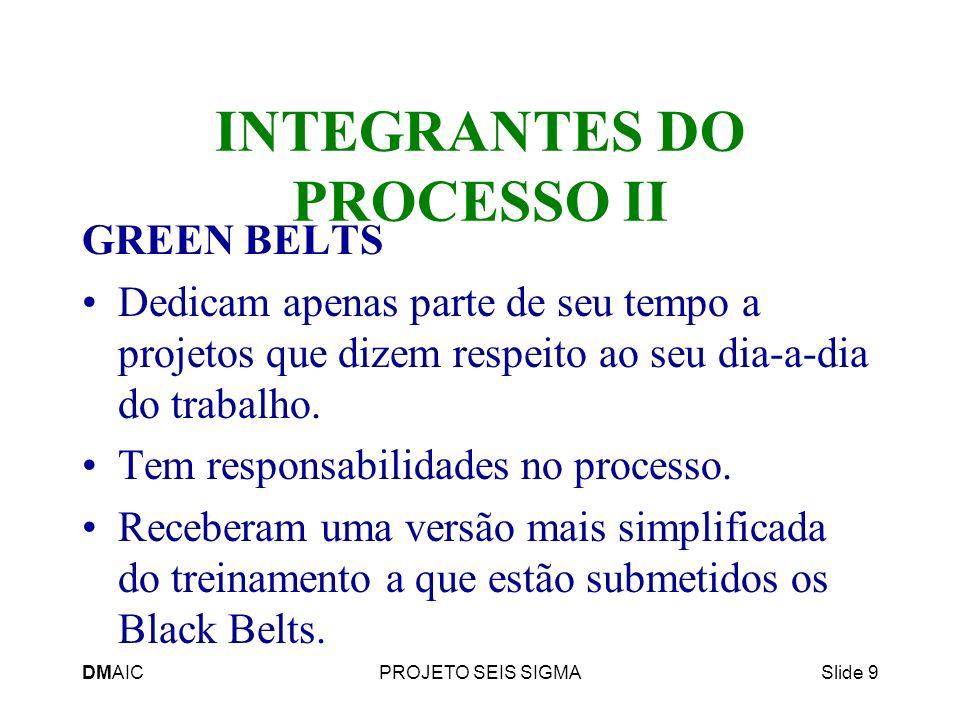 INTEGRANTES DO PROCESSO II