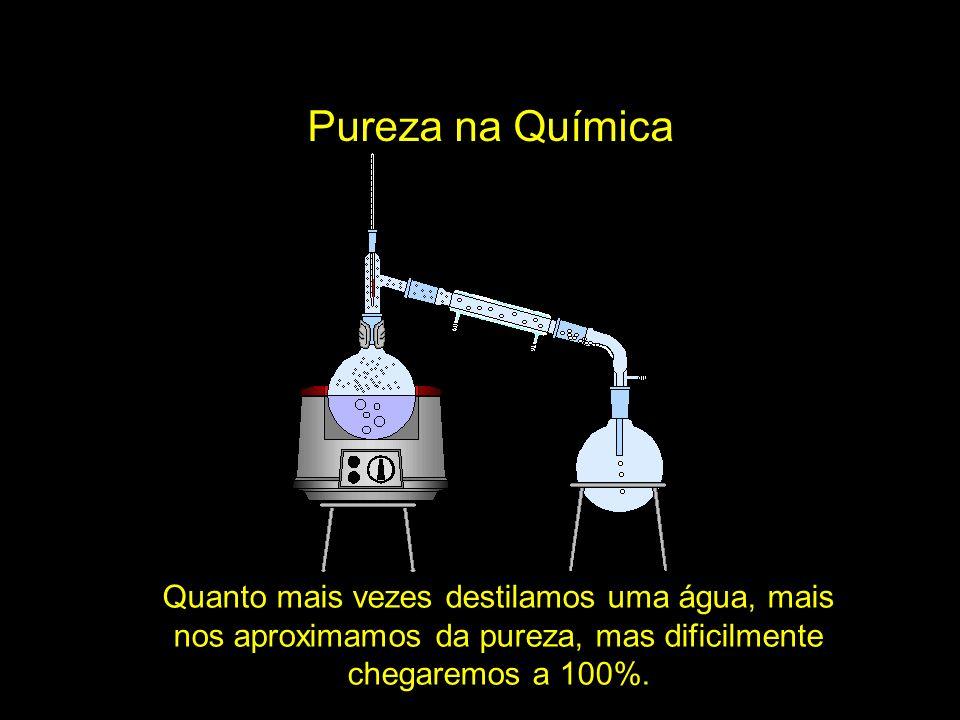 Pureza na Química Quanto mais vezes destilamos uma água, mais nos aproximamos da pureza, mas dificilmente chegaremos a 100%.