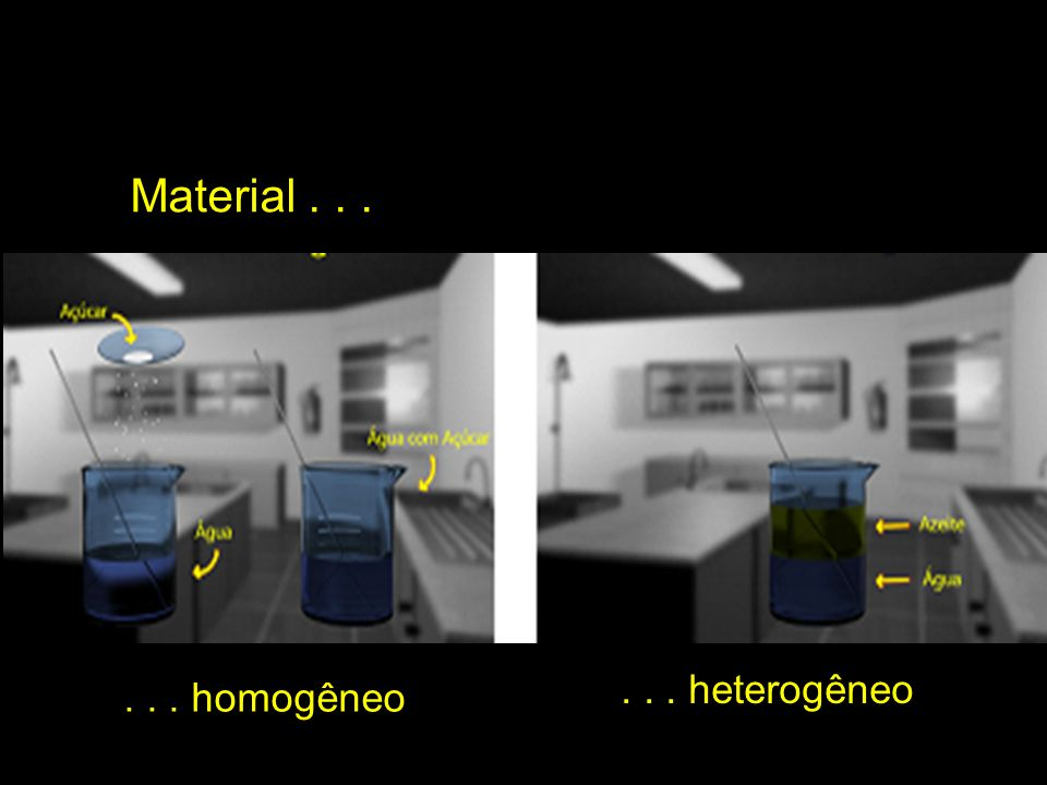 Material . . . . . . heterogêneo . . . homogêneo