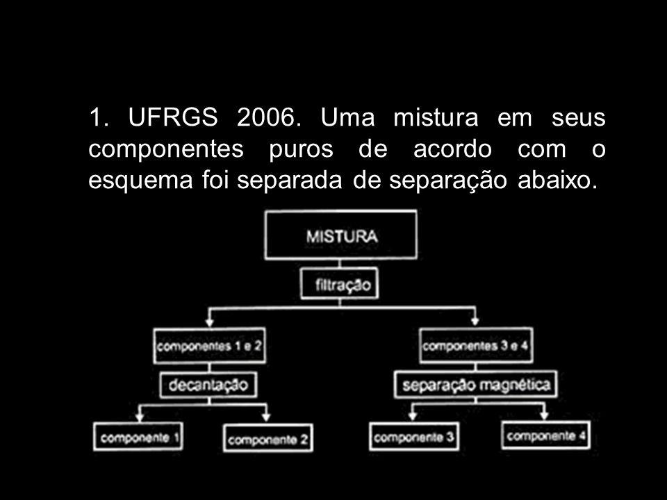 1. UFRGS 2006.