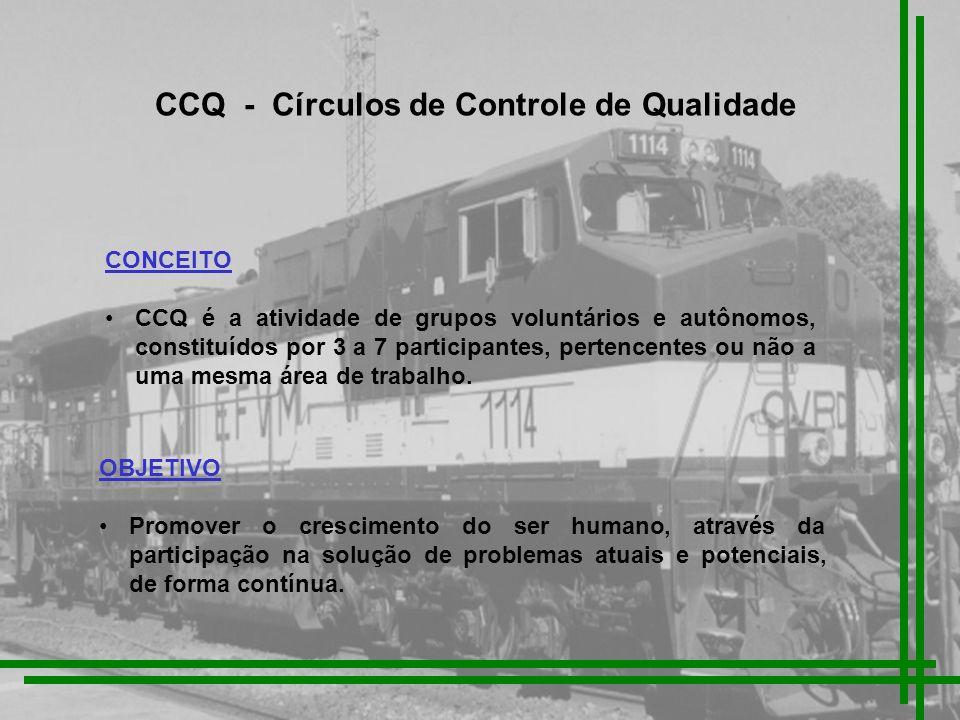 CCQ - Círculos de Controle de Qualidade