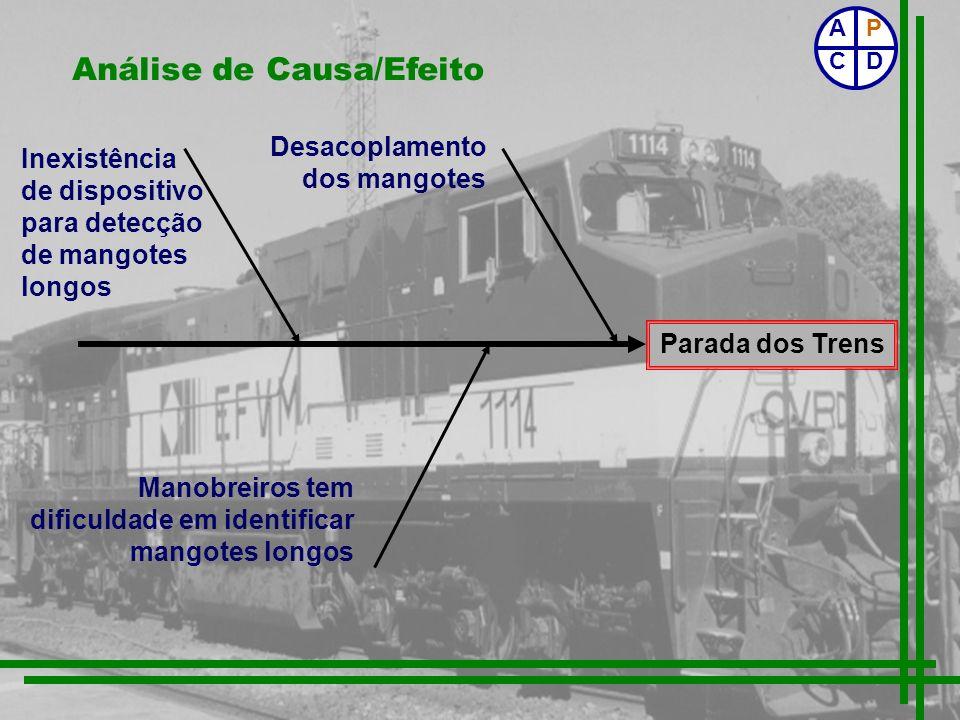 Análise de Causa/Efeito
