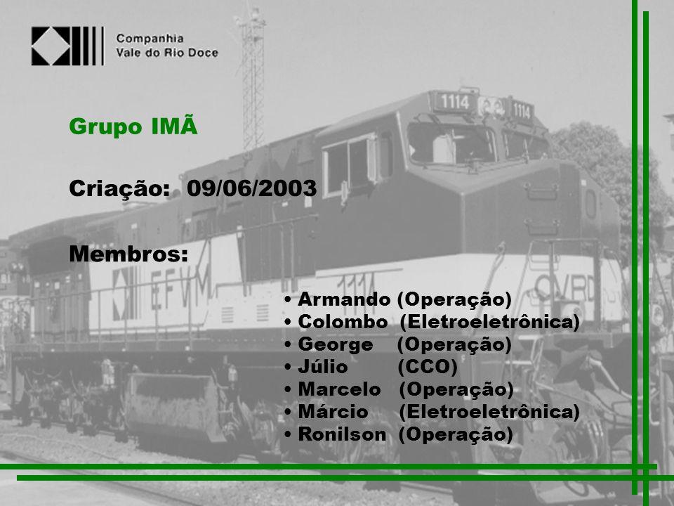 Grupo IMÃ Criação: 09/06/2003 Membros: Armando (Operação)