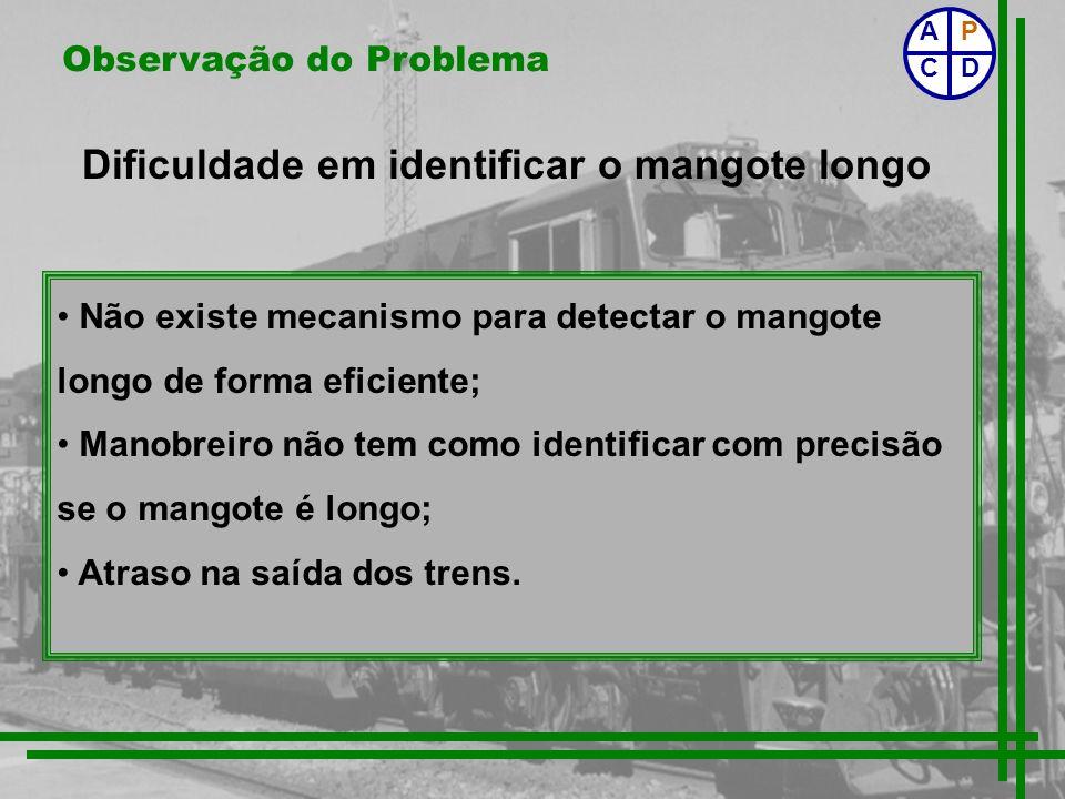 Dificuldade em identificar o mangote longo