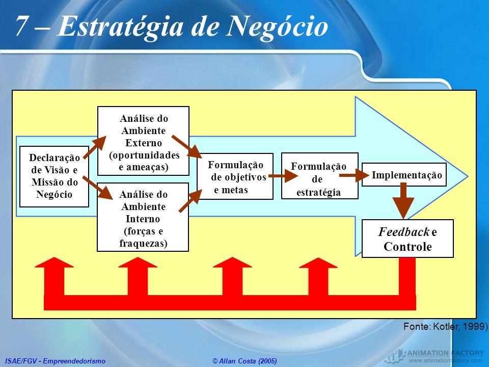 7 – Estratégia de Negócio