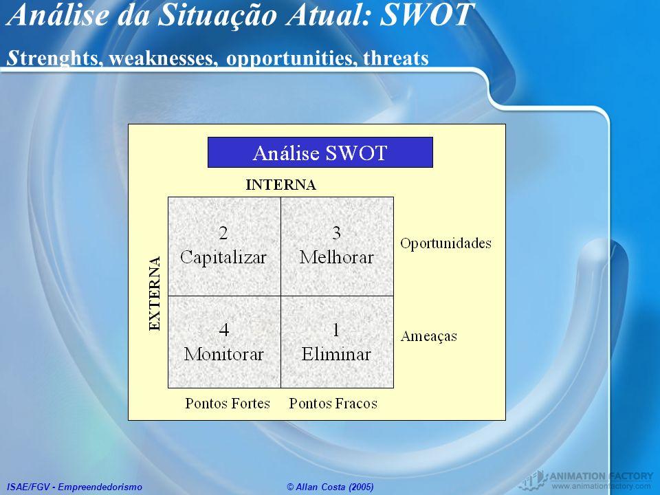 Análise da Situação Atual: SWOT strenghts, weaknesses, opportunities, threats