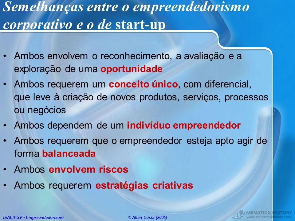 Semelhanças entre o empreendedorismo corporativo e o de start-up