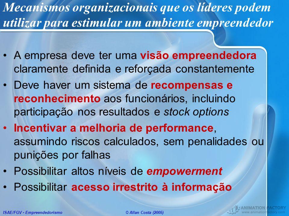 Mecanismos organizacionais que os líderes podem utilizar para estimular um ambiente empreendedor