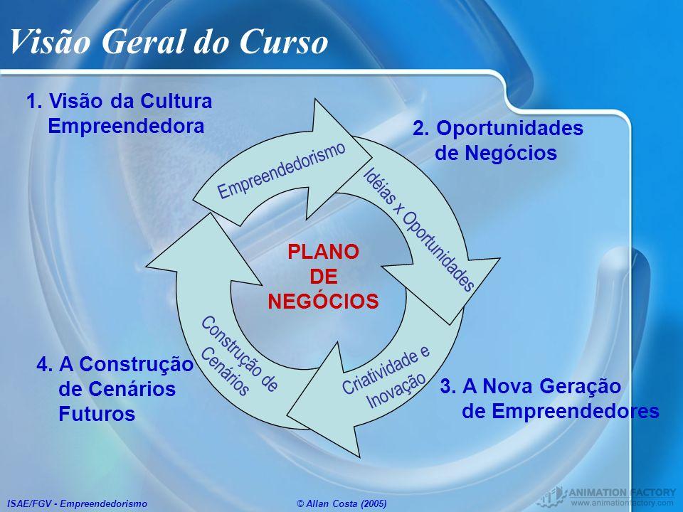 Visão Geral do Curso 1. Visão da Cultura Empreendedora