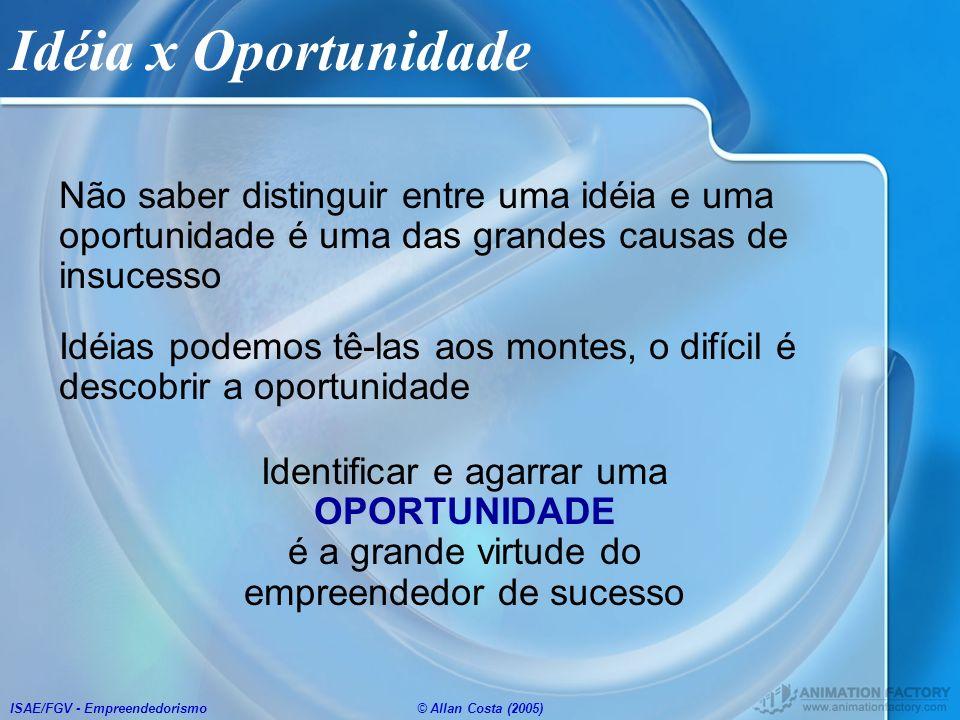Idéia x Oportunidade Não saber distinguir entre uma idéia e uma oportunidade é uma das grandes causas de insucesso.