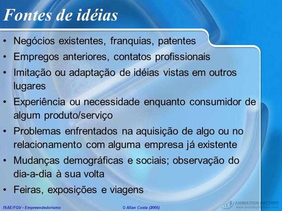 Fontes de idéias Negócios existentes, franquias, patentes