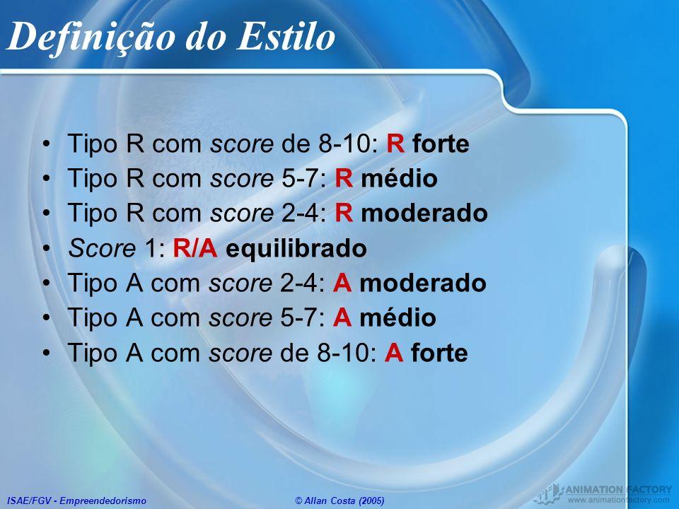 Definição do Estilo Tipo R com score de 8-10: R forte
