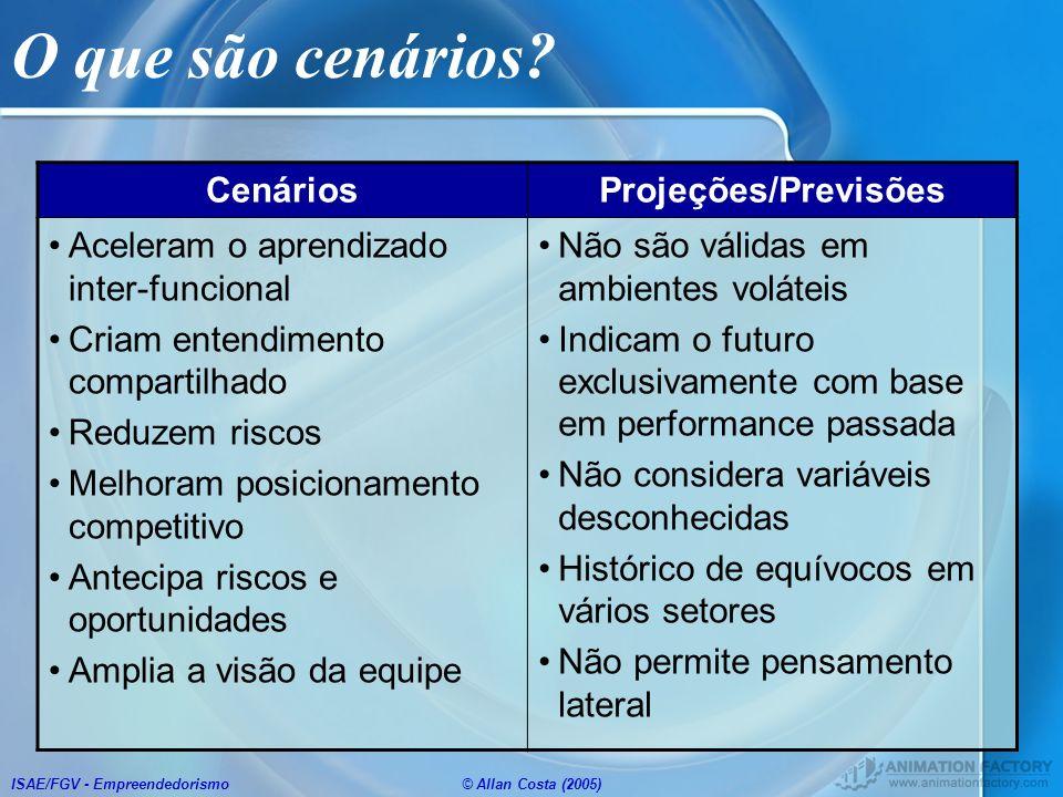O que são cenários Cenários Projeções/Previsões