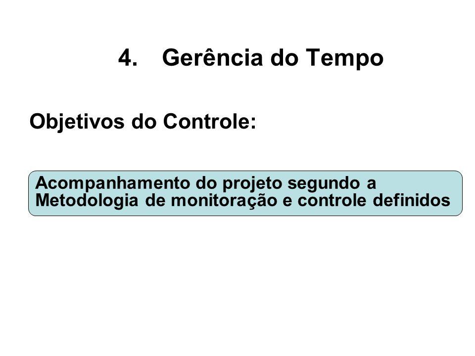 Gerência do Tempo Objetivos do Controle: