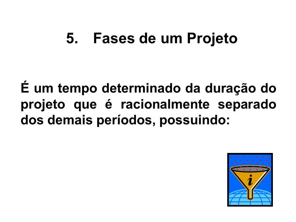 Fases de um Projeto É um tempo determinado da duração do projeto que é racionalmente separado dos demais períodos, possuindo: