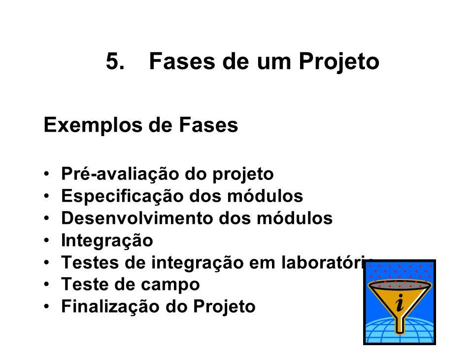 Fases de um Projeto Exemplos de Fases Pré-avaliação do projeto
