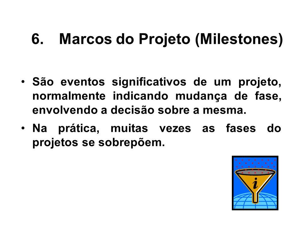 Marcos do Projeto (Milestones)