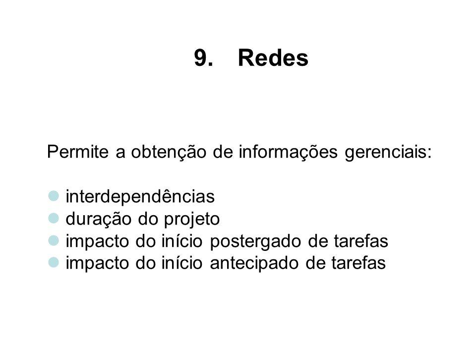 Redes Permite a obtenção de informações gerenciais: interdependências