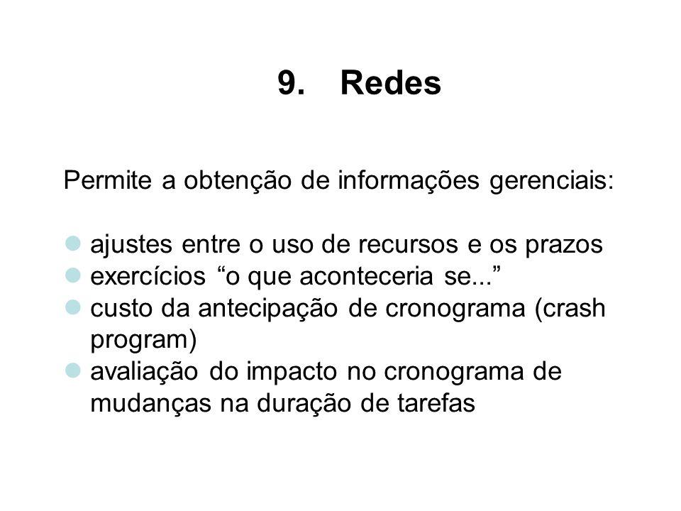 Redes Permite a obtenção de informações gerenciais: