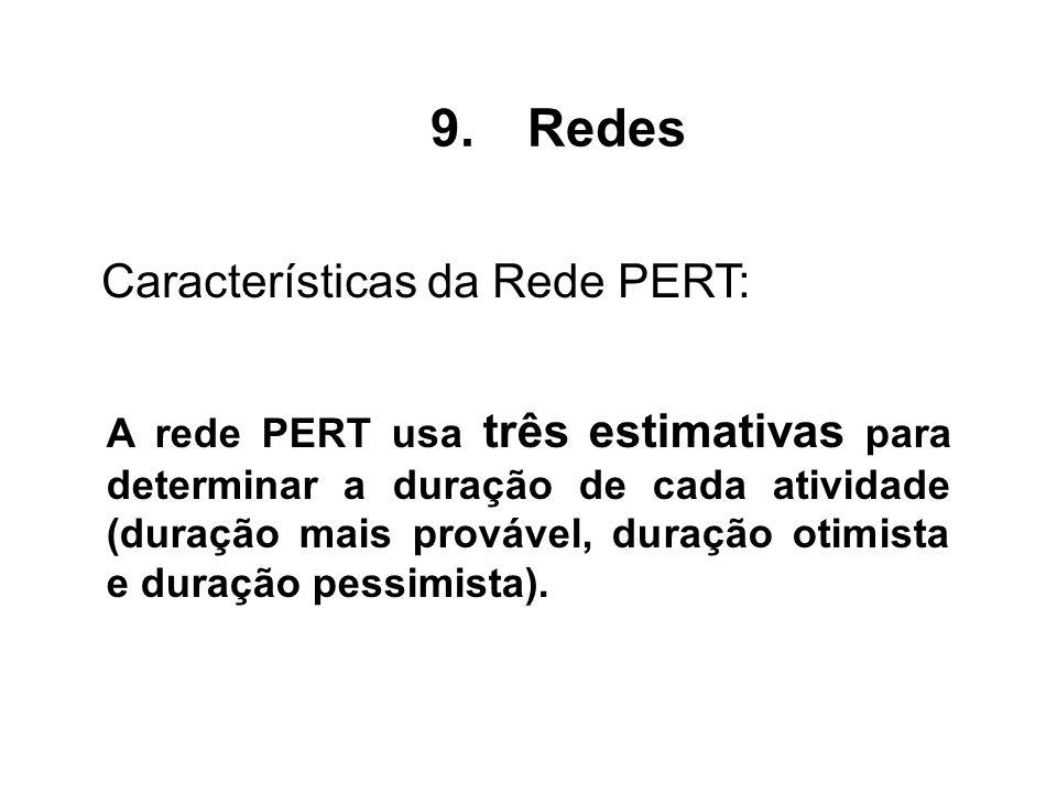 Redes Características da Rede PERT: