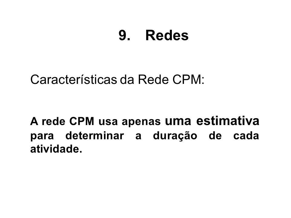 Redes Características da Rede CPM: