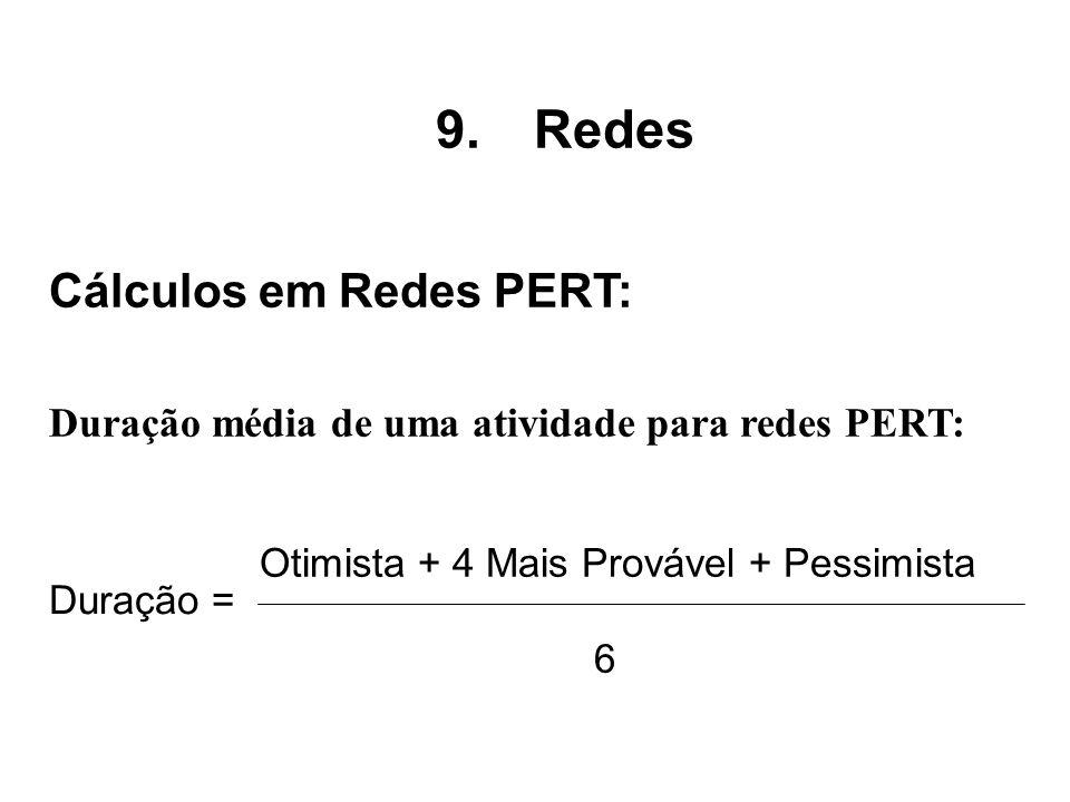 Redes Cálculos em Redes PERT: