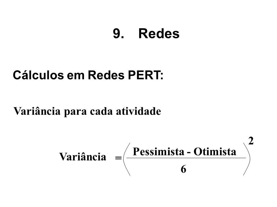 Redes Cálculos em Redes PERT: Variância para cada atividade 2