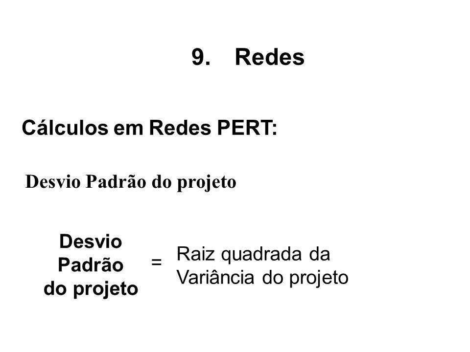 Redes Cálculos em Redes PERT: Desvio Padrão do projeto Desvio Padrão