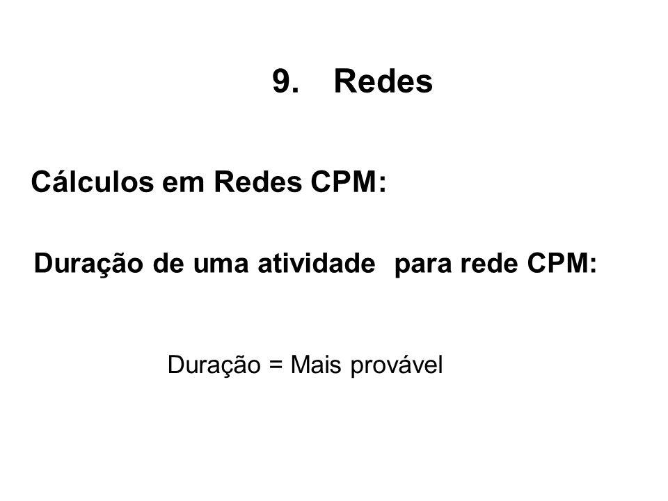 Redes Cálculos em Redes CPM: Duração de uma atividade para rede CPM: