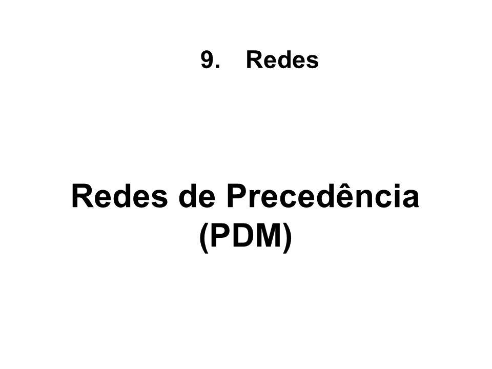 Redes de Precedência (PDM)