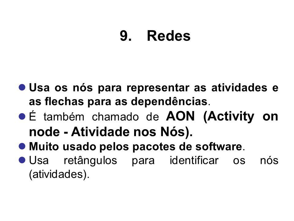 Redes Usa os nós para representar as atividades e as flechas para as dependências. É também chamado de AON (Activity on node - Atividade nos Nós).