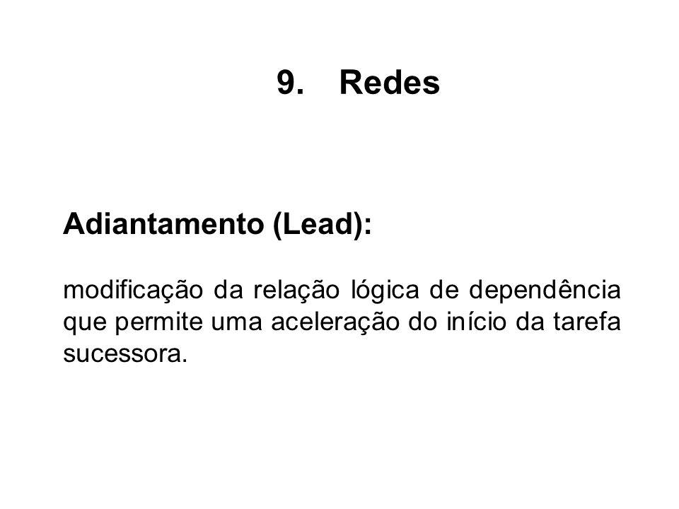 Redes Adiantamento (Lead):