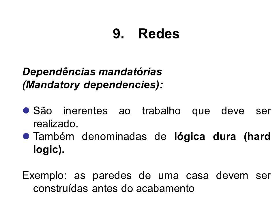 Redes Dependências mandatórias (Mandatory dependencies):