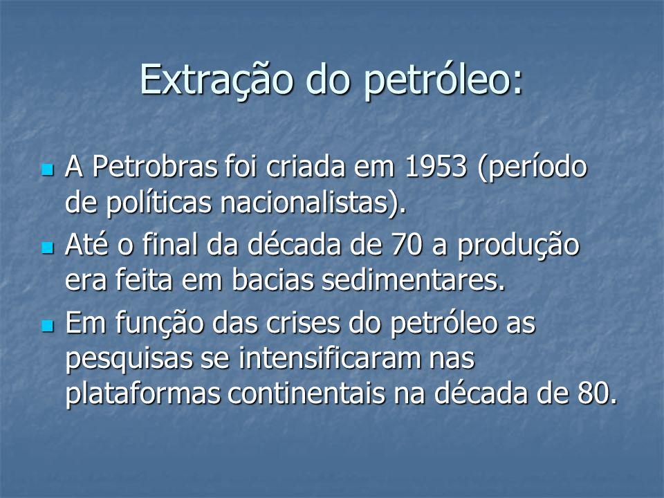 Extração do petróleo: A Petrobras foi criada em 1953 (período de políticas nacionalistas).
