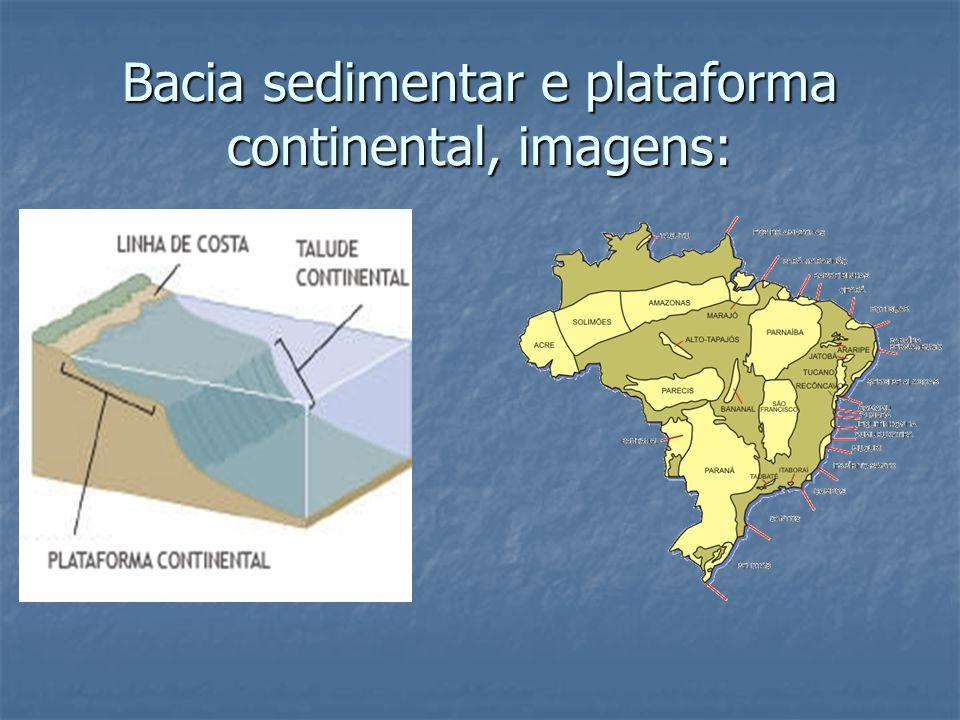 Bacia sedimentar e plataforma continental, imagens: