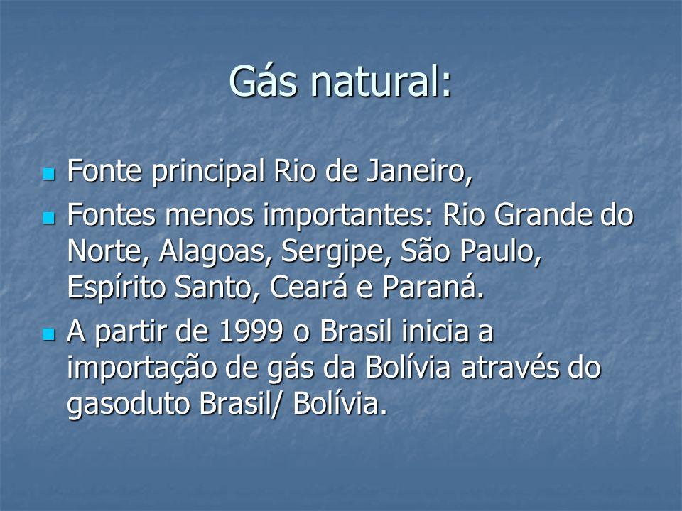 Gás natural: Fonte principal Rio de Janeiro,
